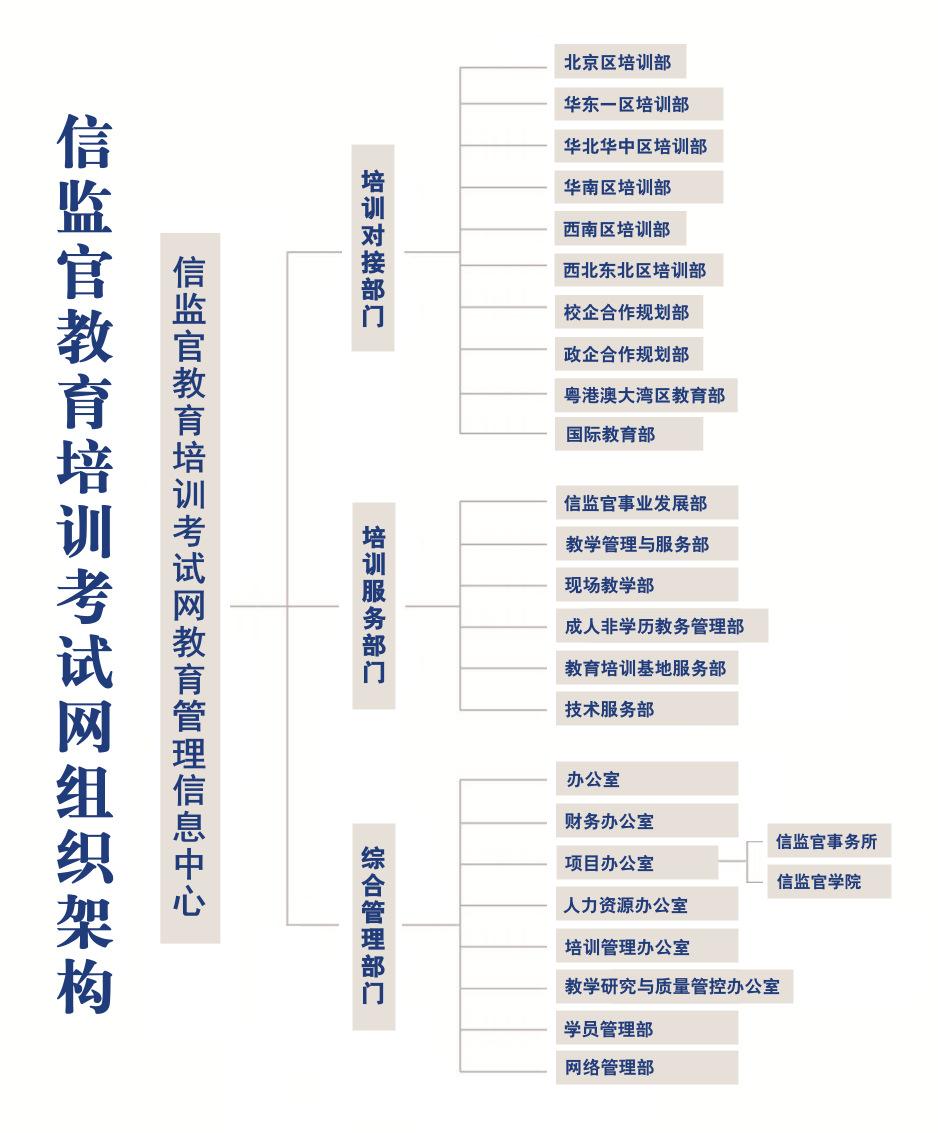 信监官网组织架构图.jpg